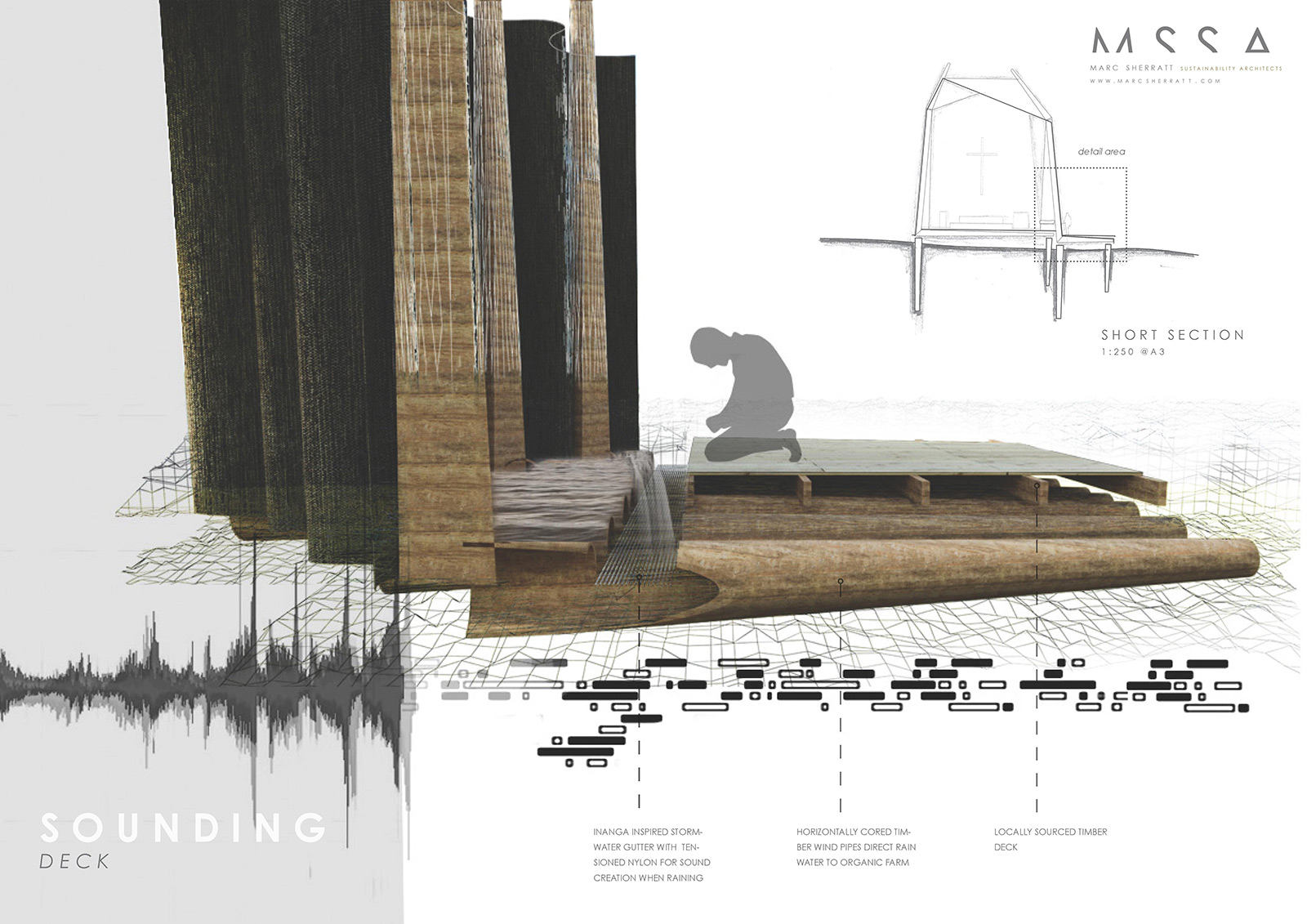 Sustainable-architecture-singing-chapel-deck